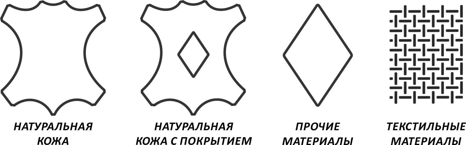 Знак кожи картинка нарисованные